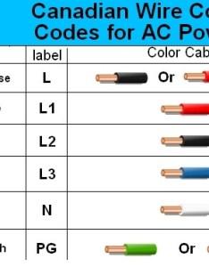 Electrical wiring color code standards pdf diagrams hubs wire chart ac also rh meinschaftspraxis rothascher shane