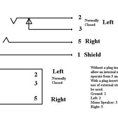 Xlr To Stereo Jack Wiring Diagram Ez Boom Trs Female Symbol In Kicad Electrical Engineering