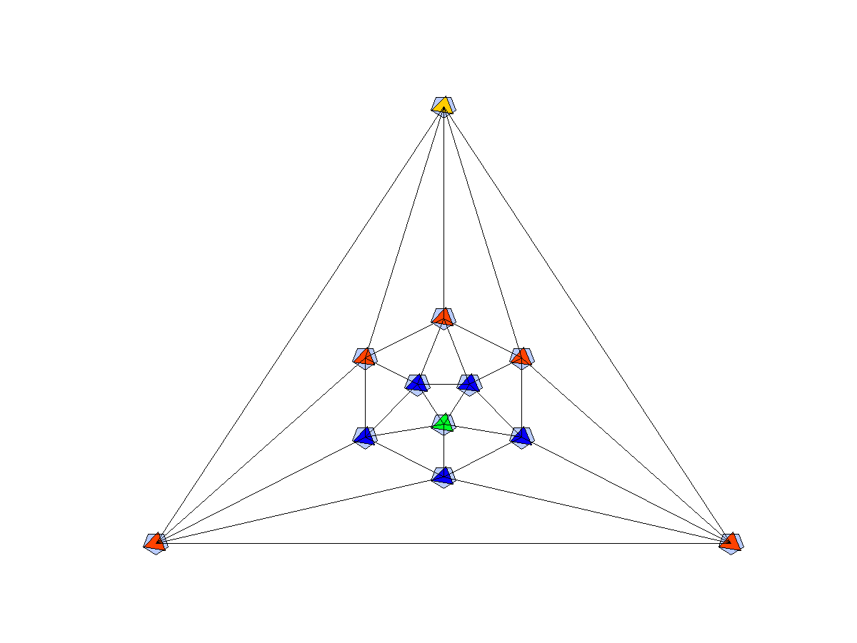How Many Nodes Are There In A 5 Regular Planar Graph With