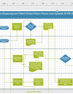 Visio flowchart screenshot drawing also printing resize to fit paper size and print on one rh superuser