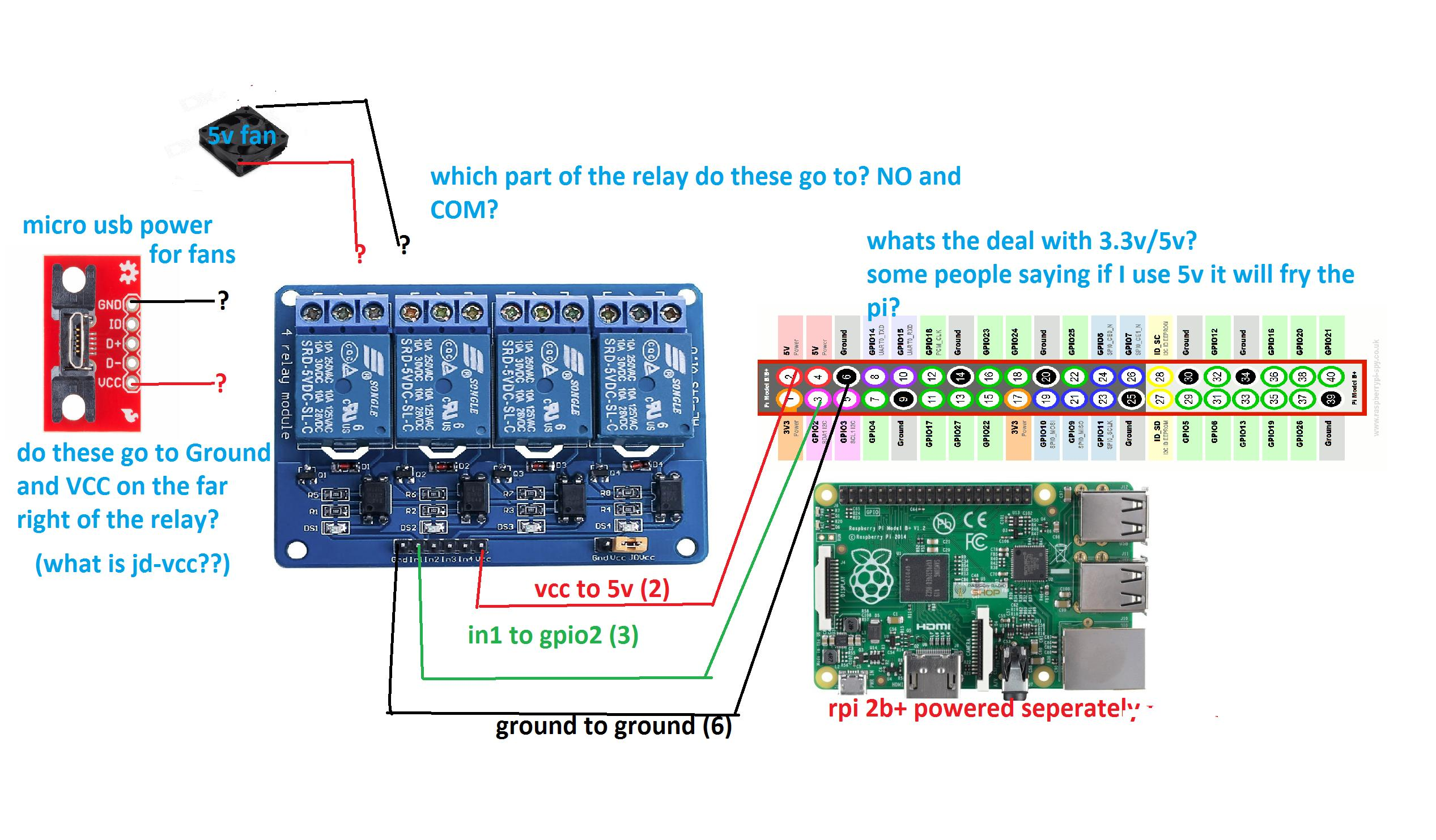 raspberry pi relay wiring diagram 1997 ford f250 radio