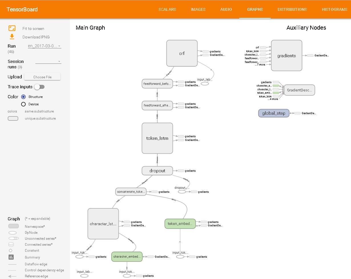 python - bilstm - pytorch crf layer - 入門サンプル