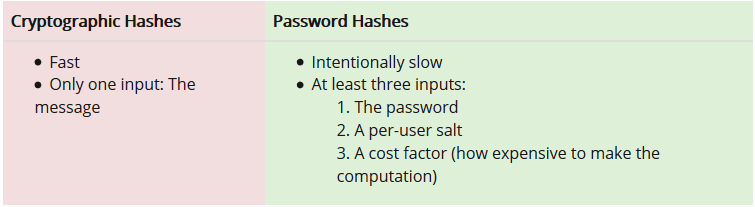 26/09/2014· now, to get your hashtag with php in your index.php file, you simply do: security - How to get php hash_pbkdf2 decrepit value ...