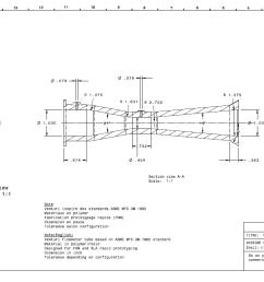 i was planning on using this venturi flow meter [ 1182 x 761 Pixel ]
