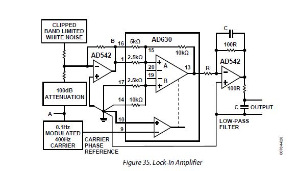 lockin amplifierj