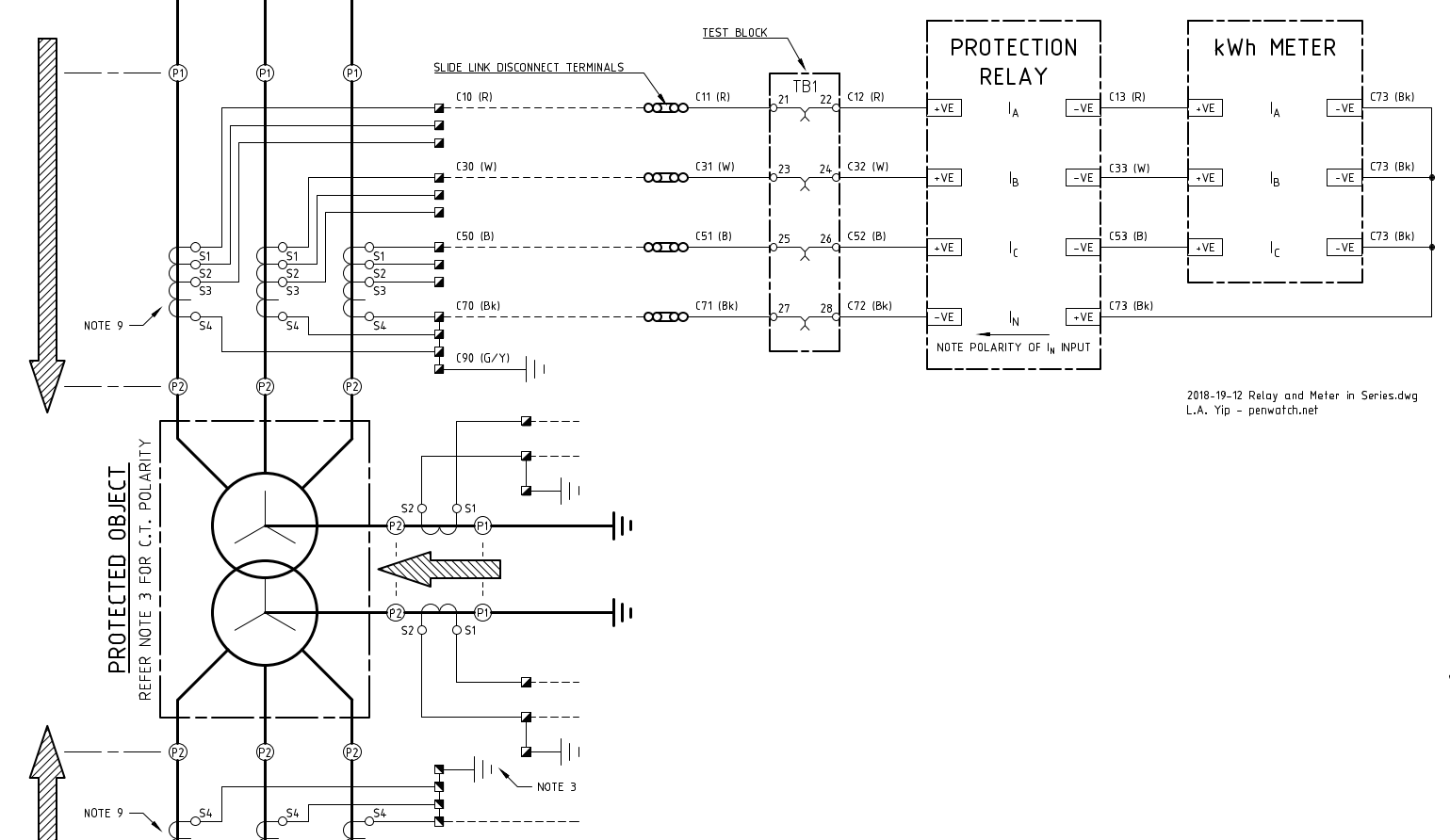 hight resolution of ct classes for combined protection and metering
