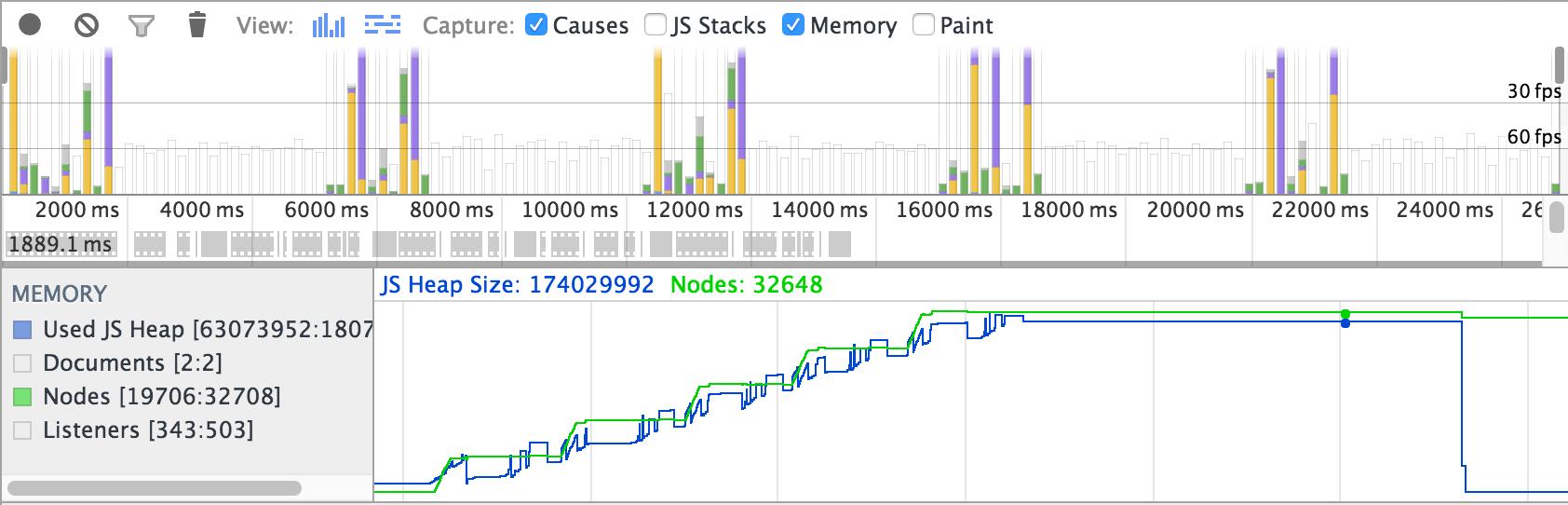 Cordovaでのメモリ使用量をどのように制御できますか?