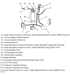 part identification identify vacuum hoses at rear of intake 1984 cadillac eldorado vacuum diagram cadillac vacuum diagram [ 1952 x 2028 Pixel ]