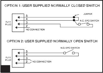 EPO Diagram