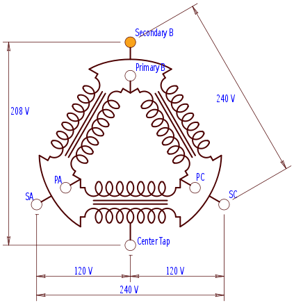 3 Phase Sub Panel 3 Phase 4 Wire Panel Wiring Diagram ~ Odicis