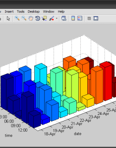 Screenshot also plotting  bar graph in matlab or excel stack overflow rh stackoverflow
