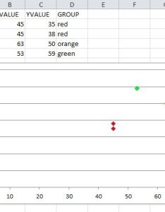 Option explicit sub colorscatterpoints dim cht as chart srs series pt point  long vals ltrim rtrim valrange range also excel how can  color dots in  xy scatterplot according to column rh stackoverflow