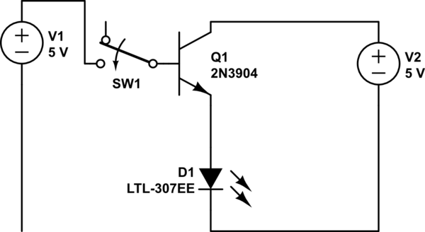 Can you saturate a transistor with a foreign voltage