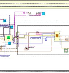 labview block diagram model [ 1942 x 849 Pixel ]