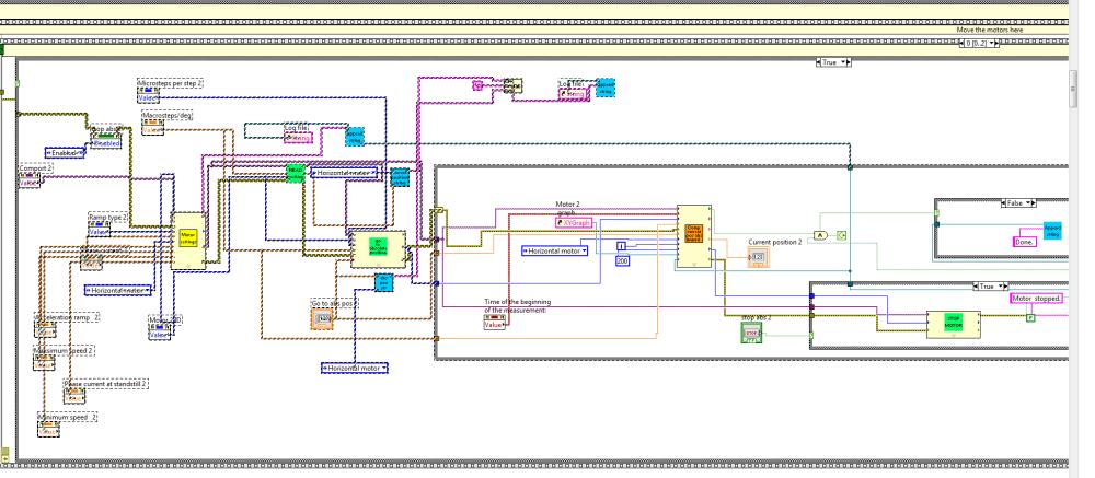 medium resolution of labview block diagram model