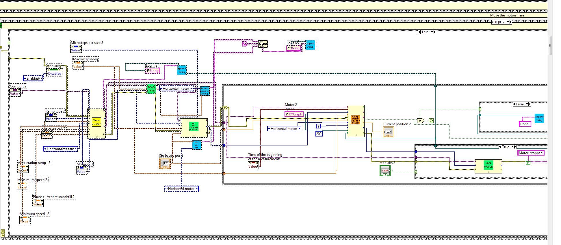 hight resolution of labview block diagram model