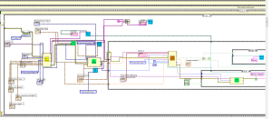 Labview: creating subVIs makes the Block Diagram expand