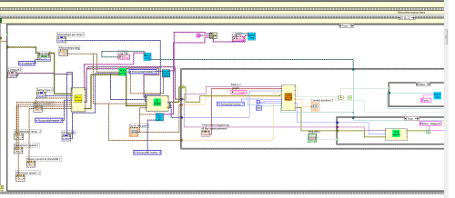 small resolution of labview block diagram model