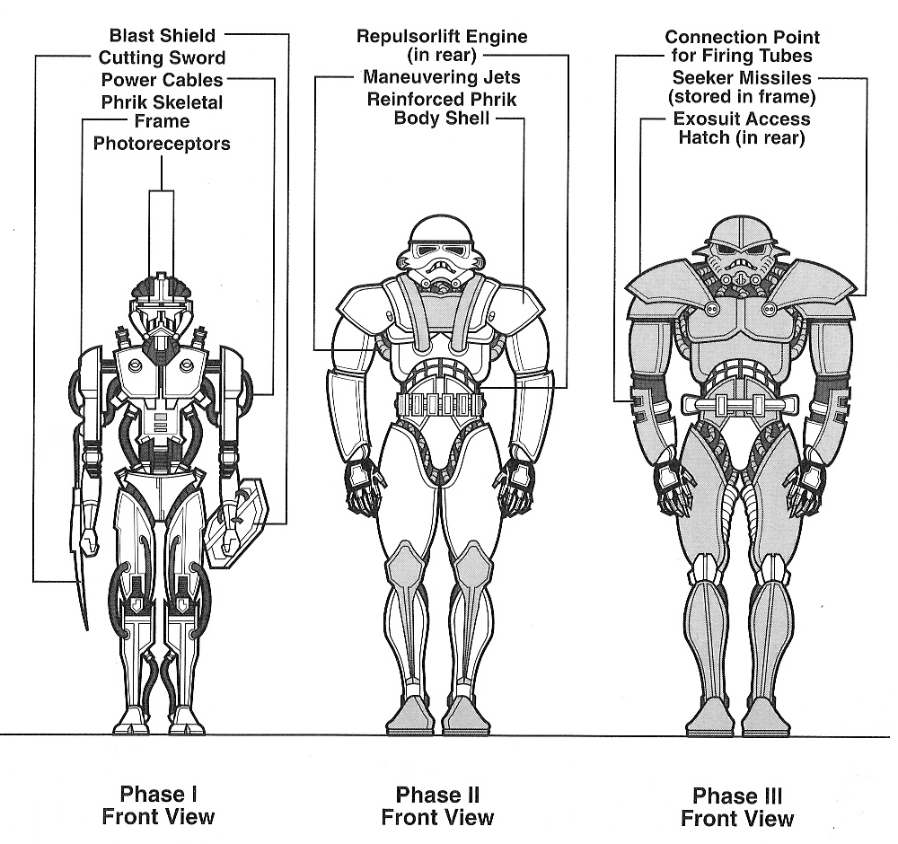 Did anyone in the Star Wars universe wear effective armour