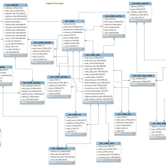 Adventureworks 2012 Diagram Baracuda Pool Cleaner Parts Magento How Does Db Table Eav Attribute Gt Field