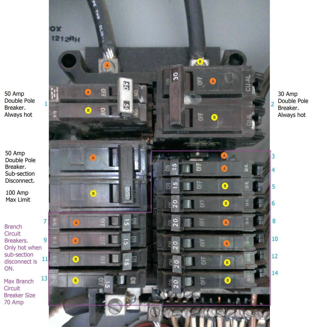 medium resolution of electrical do the breaker amp readings sum up to dictate my breaker box for generator leg breaker box diagram