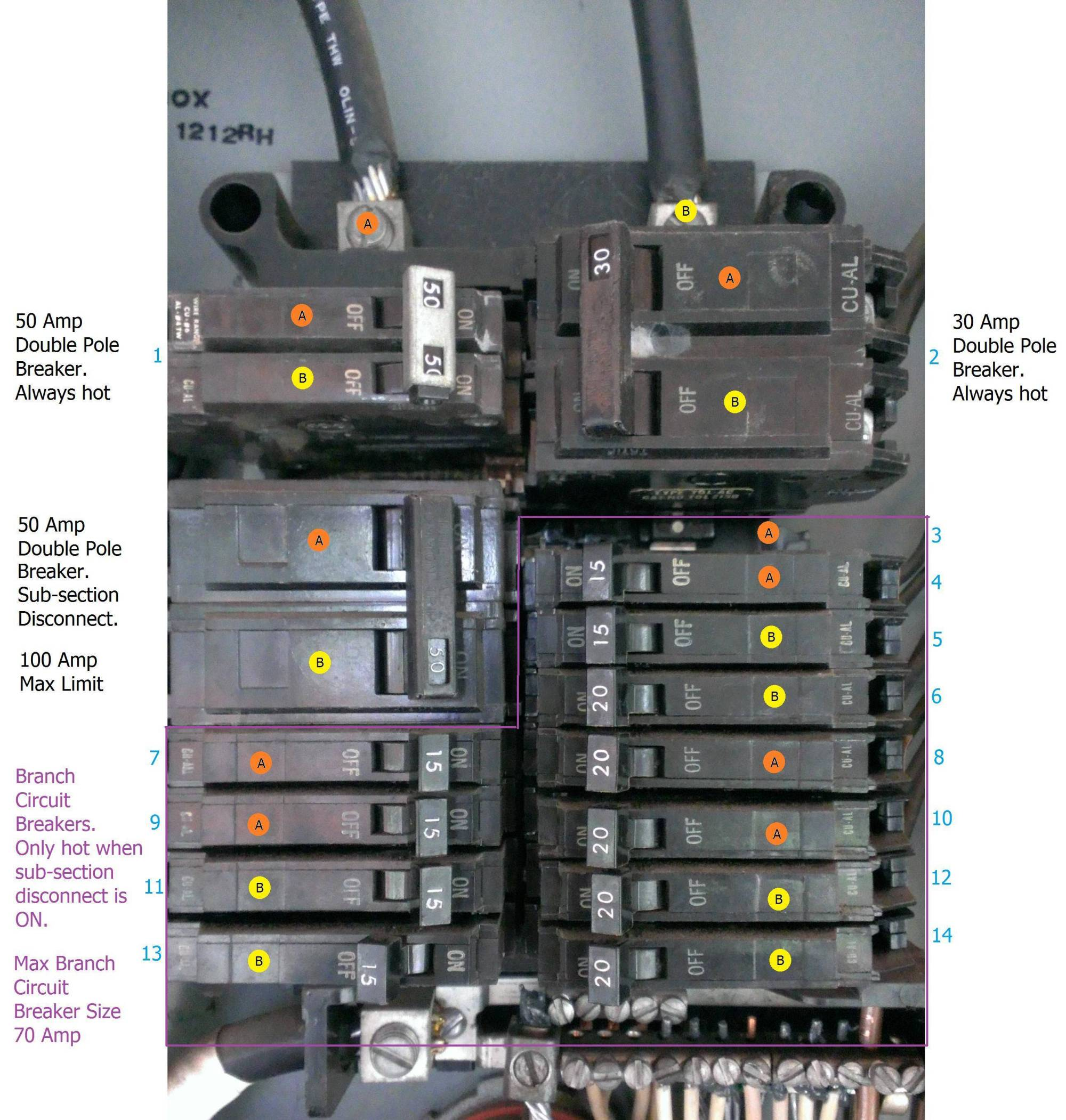 hight resolution of labeled panel