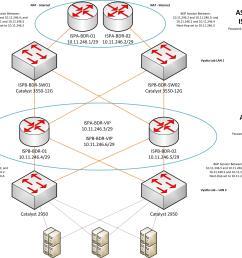 vrrp lab diagram [ 4196 x 3416 Pixel ]