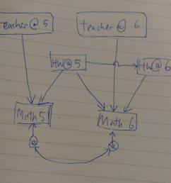 path diagram [ 1336 x 1222 Pixel ]