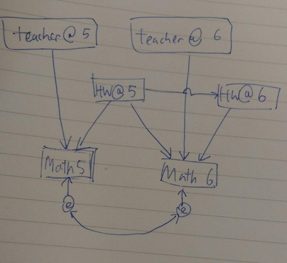 medium resolution of path diagram