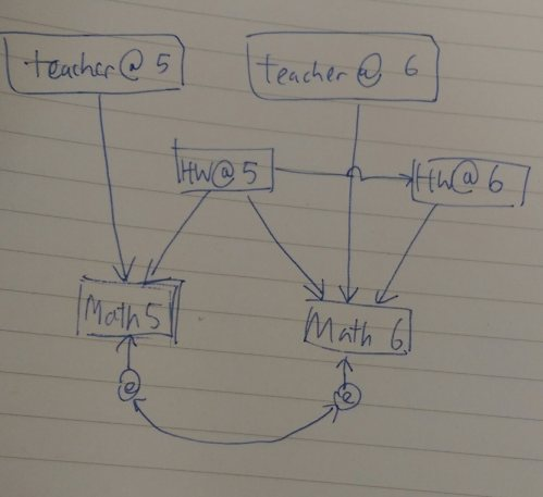 small resolution of path diagram