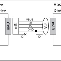 Micro Usb Type B Wiring Diagram 2006 325i Fuse Box Why Does 2 0 Have 5 Pins When The A Only Has 4 Host Slave Schematics