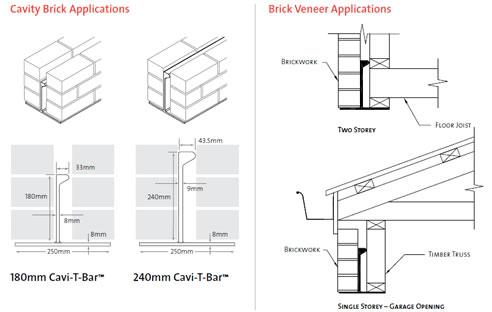 Visio Uml Sequence Diagram Examples Visio Sample Diagrams