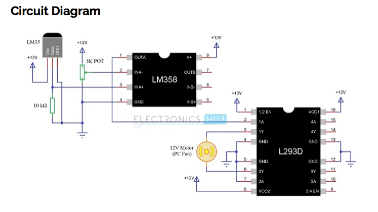 Temperature Controlled System Using LM 35
