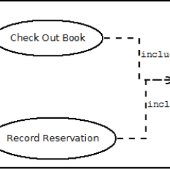 Use Case Diagram Library Management G Protein Coupled Receptors Extension In Example Inclusion
