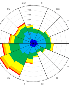 Excel rotate radar chart also stack overflow rh stackoverflow