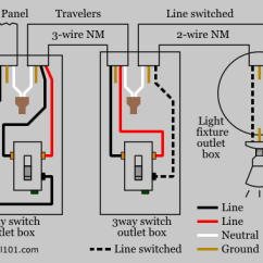 3 Gang Switch Wiring Diagram 1992 Nissan 240sx Headlight Switches 1 Light Three Wire Datawiring Diagrams Source Way