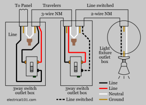 electrical  Bypass a threeway switch for the next single pole switch in the same circuit to