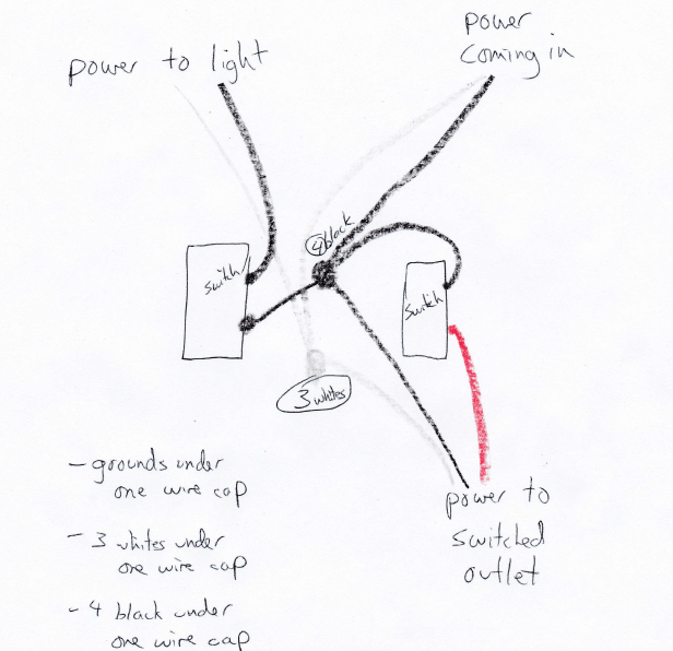 Red White Black Light Switch Wiring Diagram Light Switch