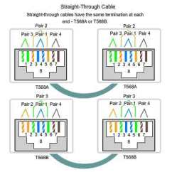 Cat6e Wiring Diagram Plant Cell Labeled And Definitions Networking - What Is The Logic Behind Pin Of Ethernet Cables? Super User