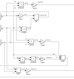 simulink block diagram [ 1313 x 819 Pixel ]