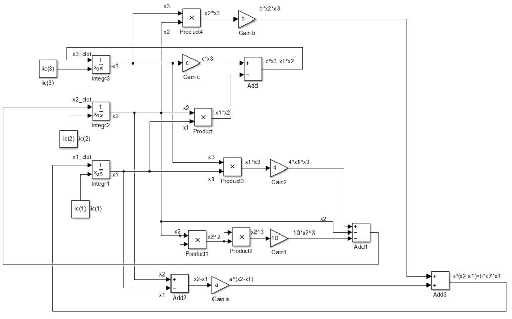 medium resolution of simulink block diagram
