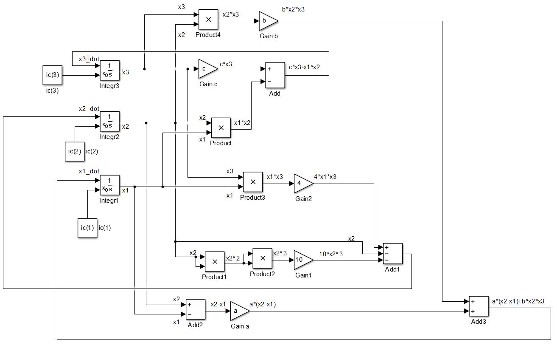 hight resolution of simulink block diagram