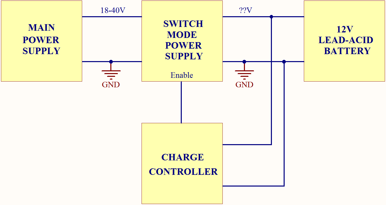 battery charge controller circuit diagram 2001 saturn sc2 ignition wiring stopping criterion of lead acid charging operation