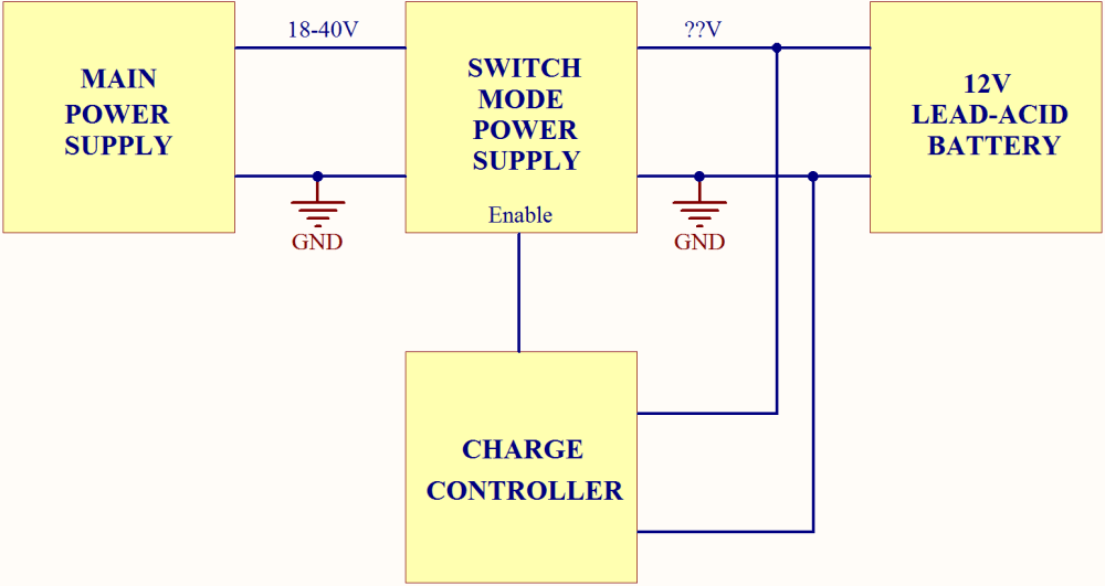 medium resolution of battery block diagram wiring diagram list battery block diagram battery block diagram