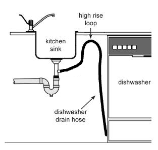 kitchen drain redesign ideas drainage what is causing my to back up into enter image description here