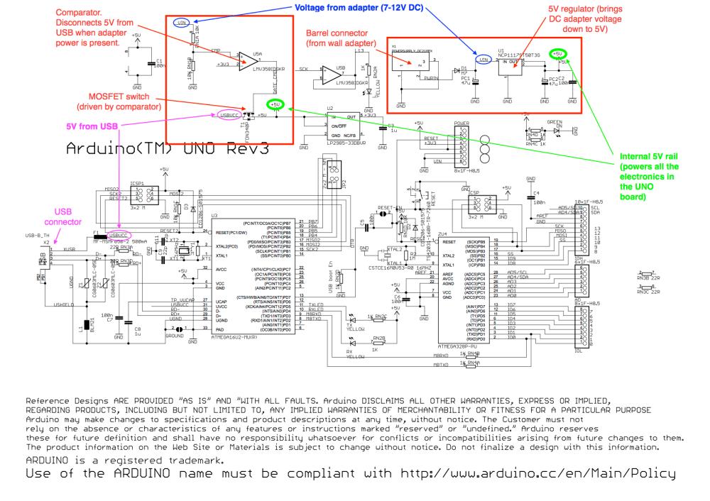 medium resolution of arduino uno power supply