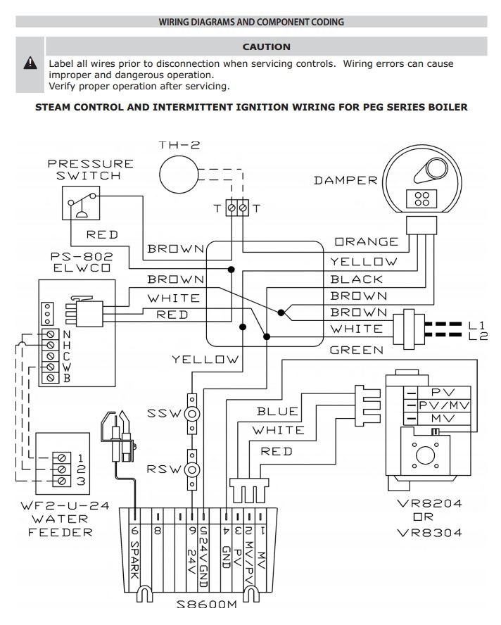 gas hot water heater thermostat wiring diagram corsa c abs electric damper great installation of i connect a wire to an utica peg112cde steam rh diy stackexchange com