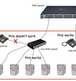poe switch enter image description here [ 1150 x 892 Pixel ]