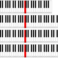 88 Key Piano Keyboard Diagram 7 Pin Round Trailer Wiring With Brakes How To Use A 61 Keys Digital Music Practice Click Enlarge