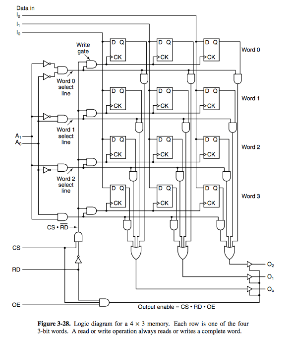 re help i need an hss wiring diagram